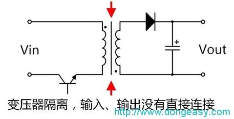科普:隔离与非隔离电源的区别