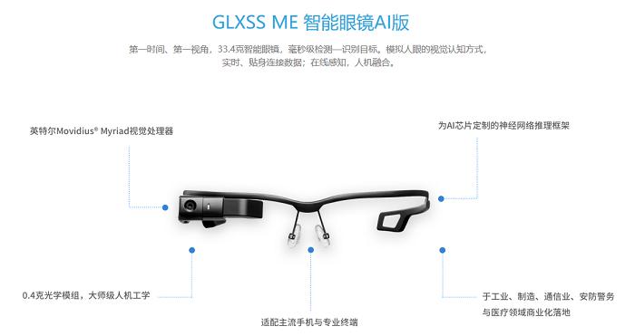 """""""两会""""期间北京警方升级装备,用面部识别眼镜鉴别身份"""