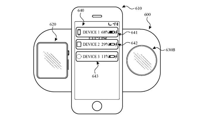苹果并未放弃AirPower,最新专利揭晓其强大功能