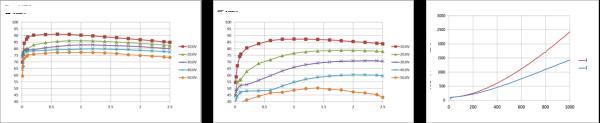技术文章—在DAQ应用中使用非隔离DC/DC电源降压模块的优势-2