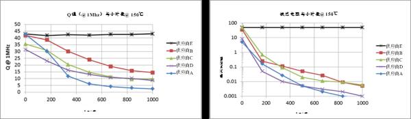 技术文章—在DAQ应用中使用非隔离DC/DC电源降压模块的优势-3
