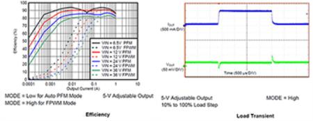 技术文章—在DAQ应用中使用非隔离DC/DC电源降压模块的优势-4
