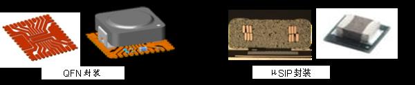 技术文章—在DAQ应用中使用非隔离DC/DC电源降压模块的优势-5
