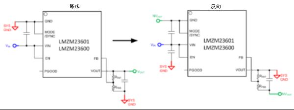 技术文章—在DAQ应用中使用非隔离DC/DC电源降压模块的优势-7