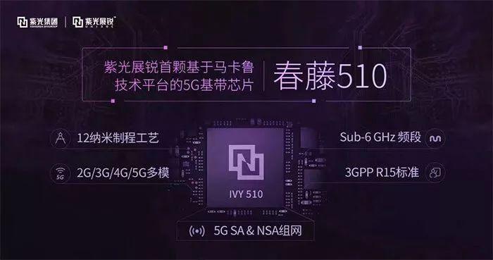 紫光展锐在MWC 2019上发布了5G多模芯片-2
