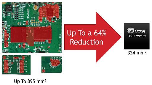 等太久!意法半导体终于拥抱Cortex-A架构发布STM32MP1 MPU-21