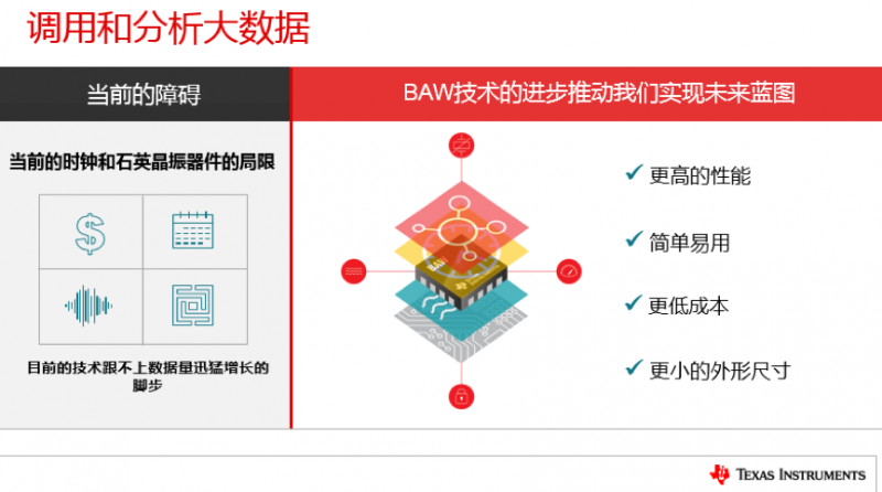 高精度电子心跳 源自TI突破性的BAW谐振器技术-3