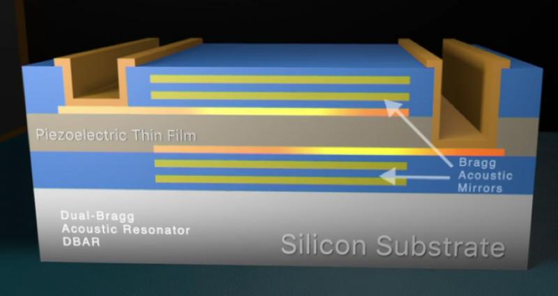 高精度电子心跳 源自TI突破性的BAW谐振器技术-5
