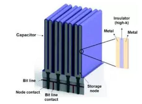 技术文章—如何提升存储器良率-3