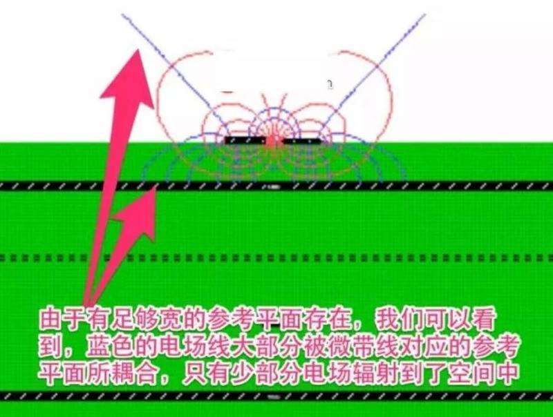 技术文章—在PCB板边走高频高速信号线的注意事项-4