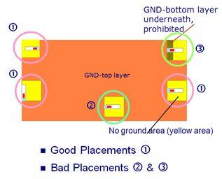 技术文章—在PCB板边走高频高速信号线的注意事项-8