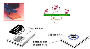 技术文章—如何利用PCB设计改善散热