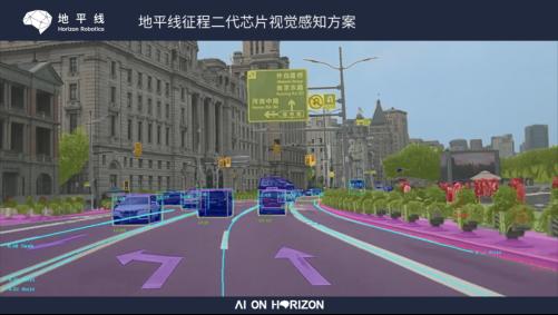 """中国首款车规级AI芯片,地平线""""征程二代""""正式量产"""